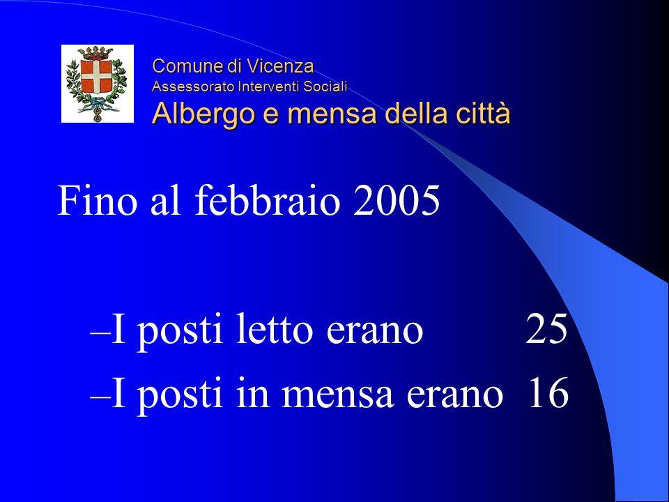 Comune di Vicenza Assessorato Interventi Sociali Albergo e mensa della città Fino al febbraio 2005 – I posti letto erano 25 – I posti in mensa erano16