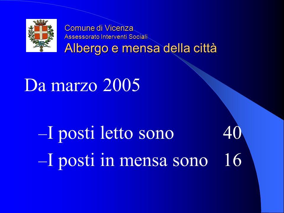 Comune di Vicenza Assessorato Interventi Sociali Albergo e mensa della città Da marzo 2005 – I posti letto sono 40 – I posti in mensa sono16