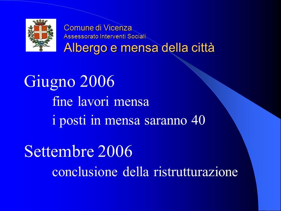 Comune di Vicenza Assessorato Interventi Sociali Albergo e mensa della città Giugno 2006 fine lavori mensa i posti in mensa saranno 40 Settembre 2006 conclusione della ristrutturazione