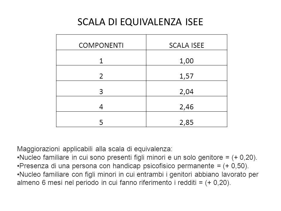 SCALA DI EQUIVALENZA ISEE COMPONENTISCALA ISEE 11,00 21,57 32,04 42,46 52,85 Maggiorazioni applicabili alla scala di equivalenza: Nucleo familiare in