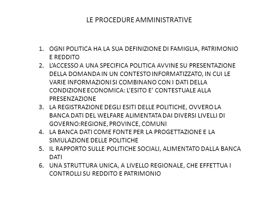 LE PROCEDURE AMMINISTRATIVE 1.OGNI POLITICA HA LA SUA DEFINIZIONE DI FAMIGLIA, PATRIMONIO E REDDITO 2.LACCESSO A UNA SPECIFICA POLITICA AVVINE SU PRES