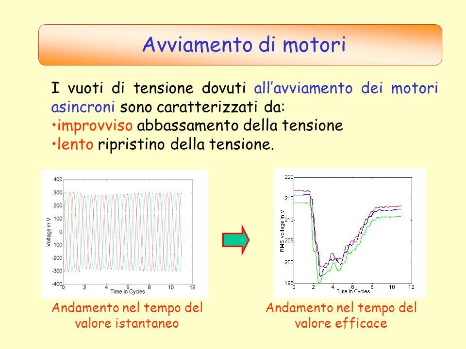 La caratterizzazione dei vuoti di tensione può riguardare: un singolo evento (un vuoto); un nodo del sistema elettrico (più vuoti); un intero sistema elettrico (più vuoti).
