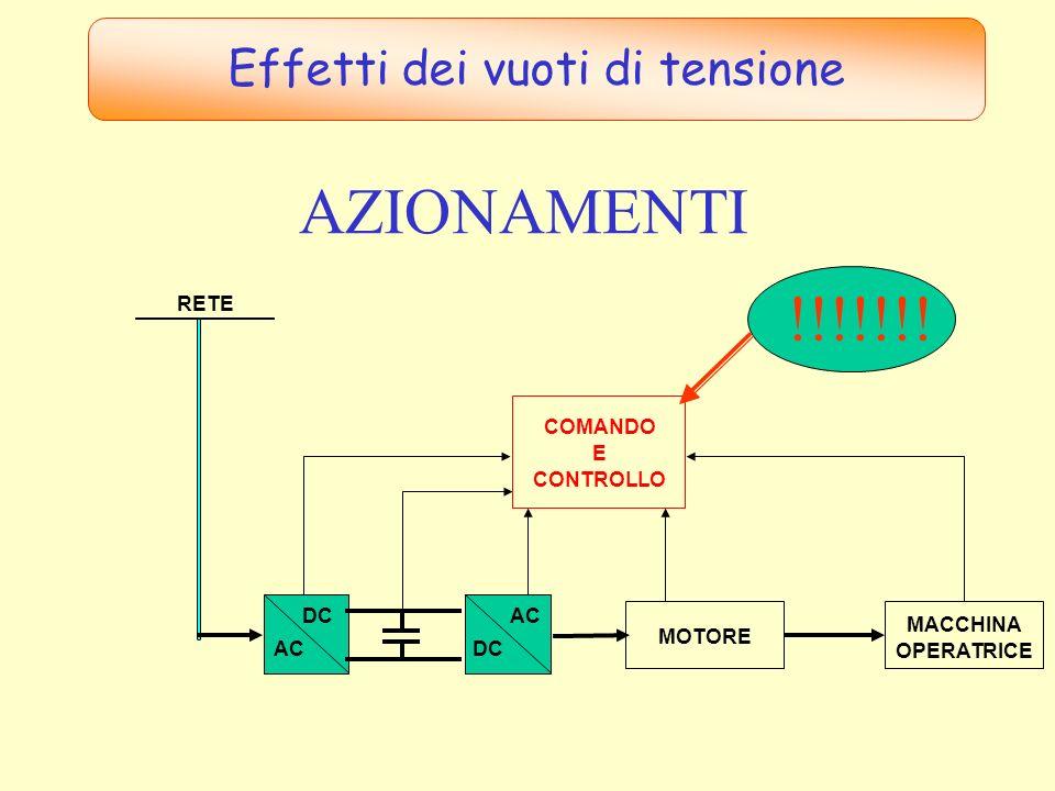 Contattori elettromagnetici Effetti dei vuoti di tensione