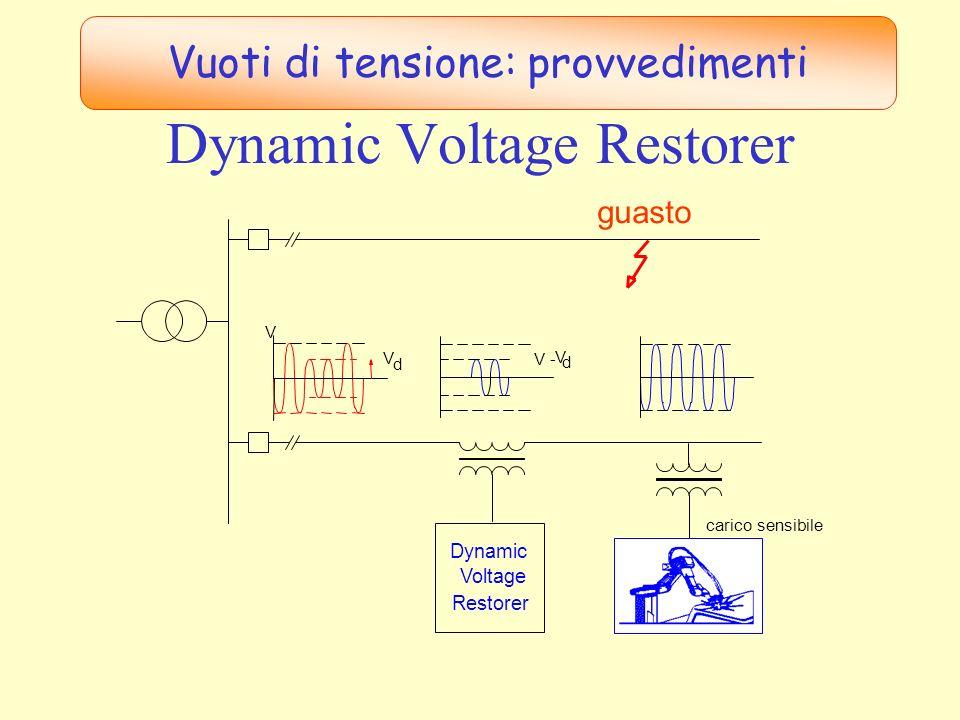 Dynamic Voltage Restorer V - V d V V d guasto carico sensibile Voltage Restorer Dynamic Vuoti di tensione: provvedimenti
