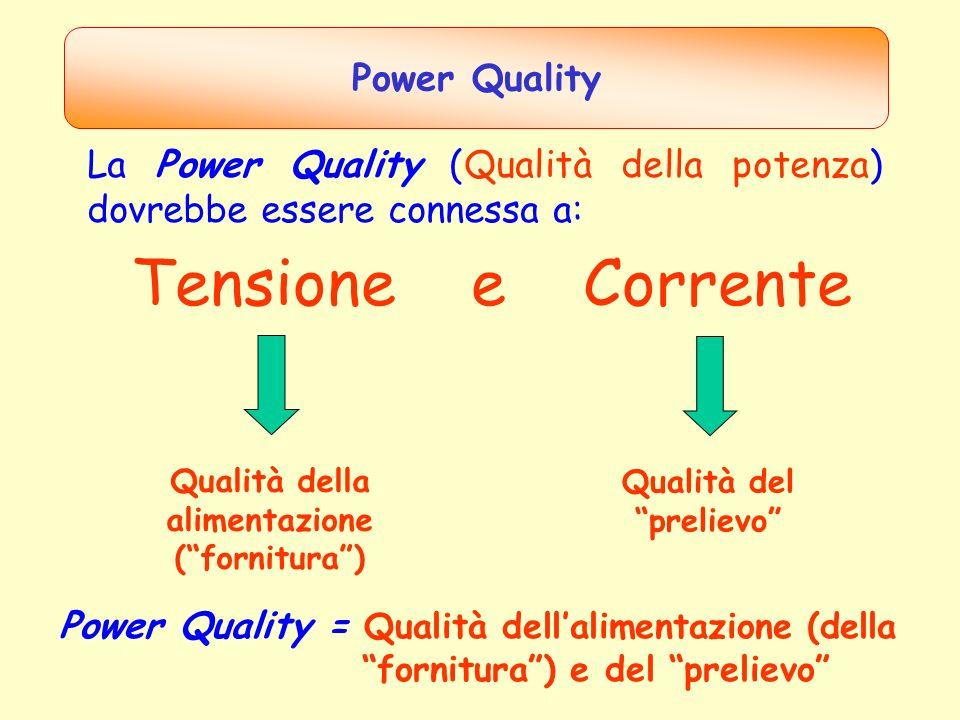 Forma donda reale t 0 V + Disturbo a bassa frequenza t 0 V Forme donda ideale t 0 V Qualità della tensione: rappresenta la vicinanza delle forme donda reali a quelle ideali