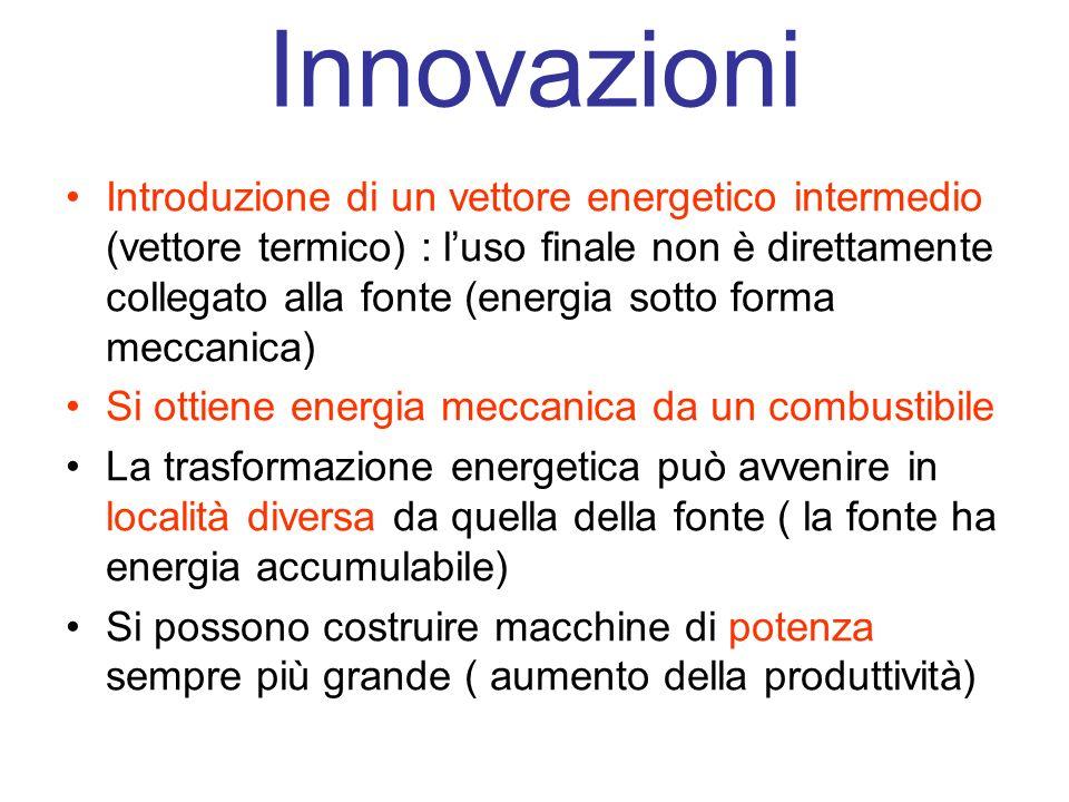 Innovazioni Introduzione di un vettore energetico intermedio (vettore termico) : luso finale non è direttamente collegato alla fonte (energia sotto fo
