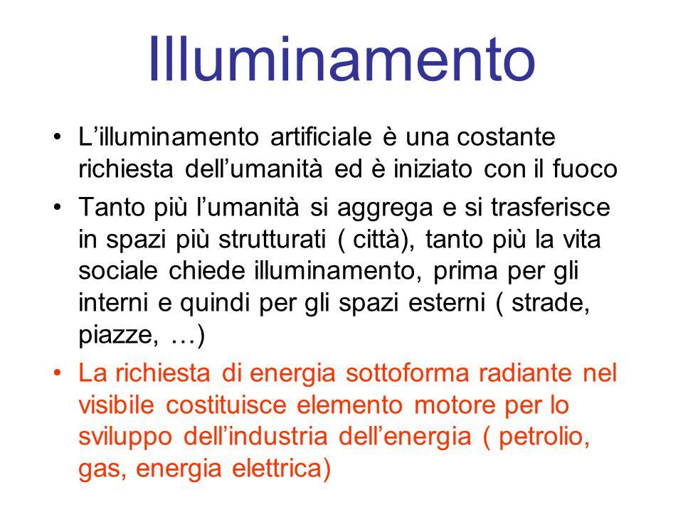 Illuminamento Lilluminamento artificiale è una costante richiesta dellumanità ed è iniziato con il fuoco Tanto più lumanità si aggrega e si trasferisc