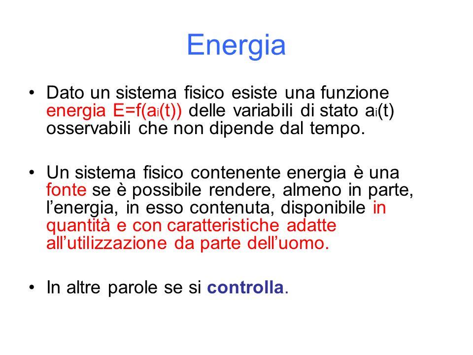 Energia Dato un sistema fisico esiste una funzione energia E=f(a i (t)) delle variabili di stato a i (t) osservabili che non dipende dal tempo. Un sis