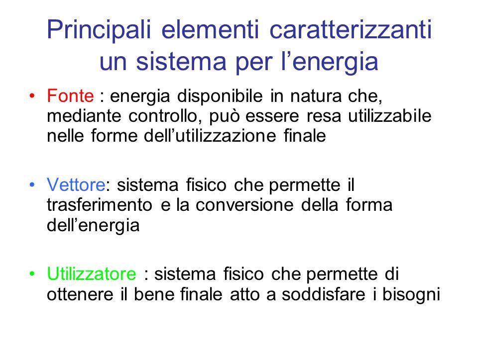 Principali elementi caratterizzanti un sistema per lenergia Fonte : energia disponibile in natura che, mediante controllo, può essere resa utilizzabil