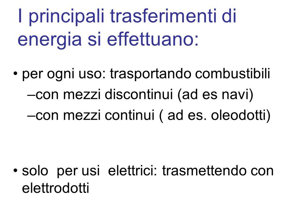 I principali trasferimenti di energia si effettuano: per ogni uso: trasportando combustibili –con mezzi discontinui (ad es navi) –con mezzi continui (