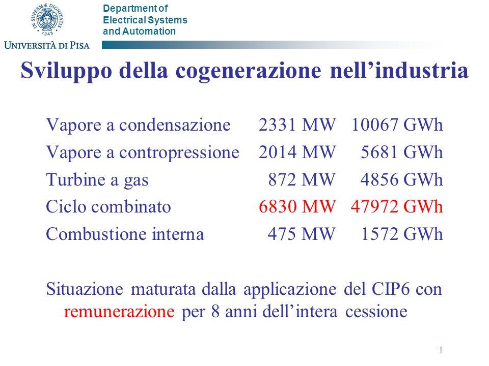 Department of Electrical Systems and Automation 1 Sviluppo della cogenerazione nellindustria Vapore a condensazione2331 MW10067 GWh Vapore a contropressione2014 MW5681 GWh Turbine a gas872 MW4856 GWh Ciclo combinato6830 MW47972 GWh Combustione interna475 MW1572 GWh Situazione maturata dalla applicazione del CIP6 con remunerazione per 8 anni dellintera cessione