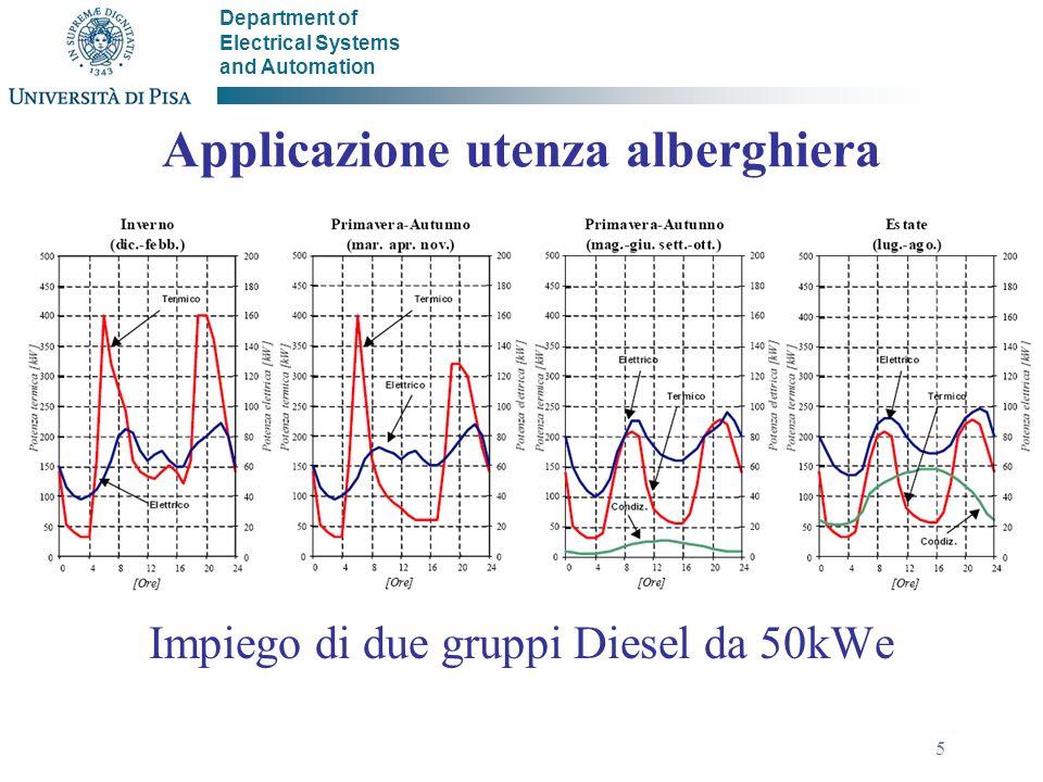Department of Electrical Systems and Automation 6 Caso attuale Con cogenerazione Con trigenerazione Energia elettrica [MWh/anno] Consumata698 603 Prodotta-610691 Ceduta-82130 Acquistata69817042 Calore [MWh/anno] Consumato1257 1586 Prodotto cogenerazione-9451063 Prodotto caldaia integrazione1257312523 Consumo gas [m3/anno x 1000]154241293 Energia primaria equivalente [tep/anno]280216221 IRR alberghiero-4.8%-5.6% VAN alberghiero[k]--79 IRR domestico-commerciale-17.1%0.4% VAN domestico-commerciale [k]-79-38 Incent.