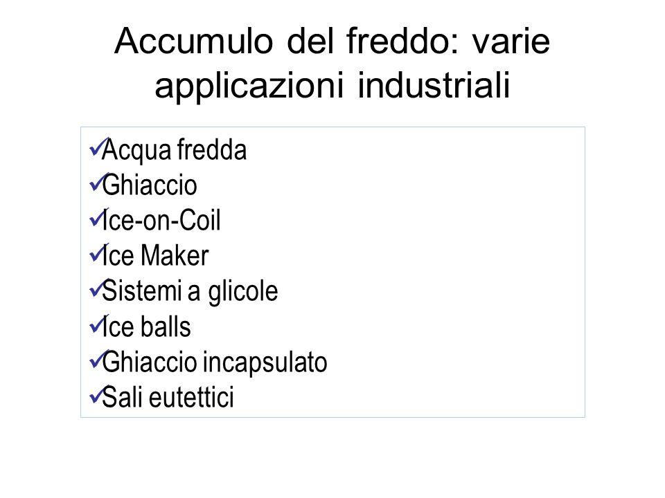 Accumulo del freddo: varie applicazioni industriali Acqua fredda Ghiaccio Ice-on-Coil Ice Maker Sistemi a glicole Ice balls Ghiaccio incapsulato Sali eutettici