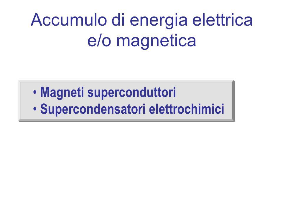 Accumulo di energia elettrica e/o magnetica Magneti superconduttori Supercondensatori elettrochimici Magneti superconduttori Supercondensatori elettrochimici