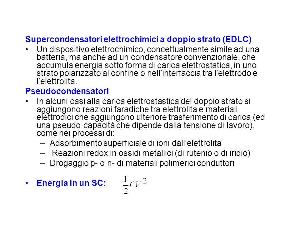 Supercondensatori elettrochimici a doppio strato (EDLC) Un dispositivo elettrochimico, concettualmente simile ad una batteria, ma anche ad un condensatore convenzionale, che accumula energia sotto forma di carica elettrostatica, in uno strato polarizzato al confine o nellinterfaccia tra lelettrodo e lelettrolita.