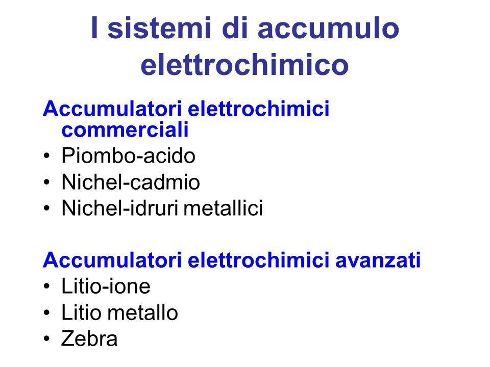 I sistemi di accumulo elettrochimico Accumulatori elettrochimici commerciali Piombo-acido Nichel-cadmio Nichel-idruri metallici Accumulatori elettrochimici avanzati Litio-ione Litio metallo Zebra