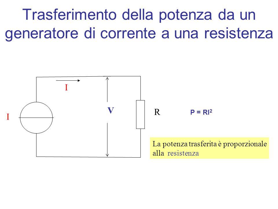 R I I V Trasferimento della potenza da un generatore di corrente a una resistenza P = RI 2 La potenza trasferita è proporzionale alla resistenza
