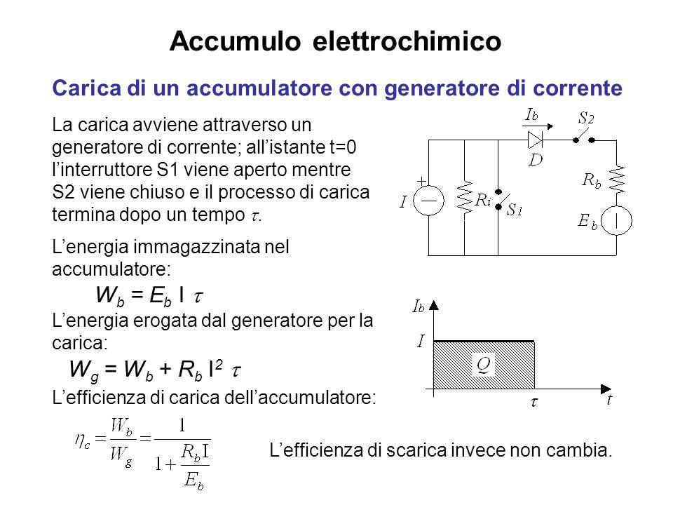 Accumulo elettrochimico Carica di un accumulatore con generatore di corrente La carica avviene attraverso un generatore di corrente; allistante t=0 linterruttore S1 viene aperto mentre S2 viene chiuso e il processo di carica termina dopo un tempo.