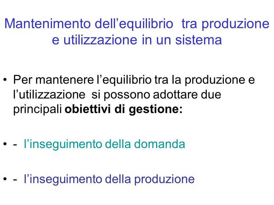 Mantenimento dellequilibrio tra produzione e utilizzazione in un sistema Per mantenere lequilibrio tra la produzione e lutilizzazione si possono adottare due principali obiettivi di gestione: - linseguimento della domanda - linseguimento della produzione