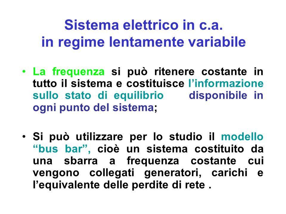 Sistema elettrico in c.a. in regime lentamente variabile La frequenza si può ritenere costante in tutto il sistema e costituisce linformazione sullo s