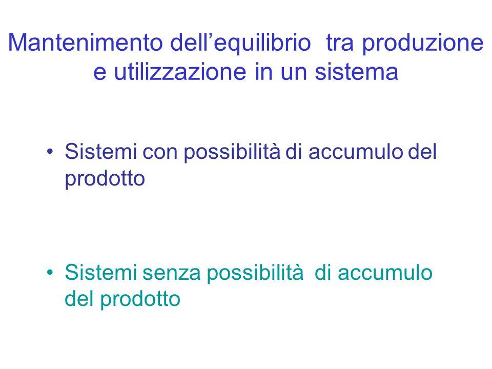 Mantenimento dellequilibrio tra produzione e utilizzazione in un sistema Sistemi con possibilità di accumulo del prodotto Sistemi senza possibilità di accumulo del prodotto