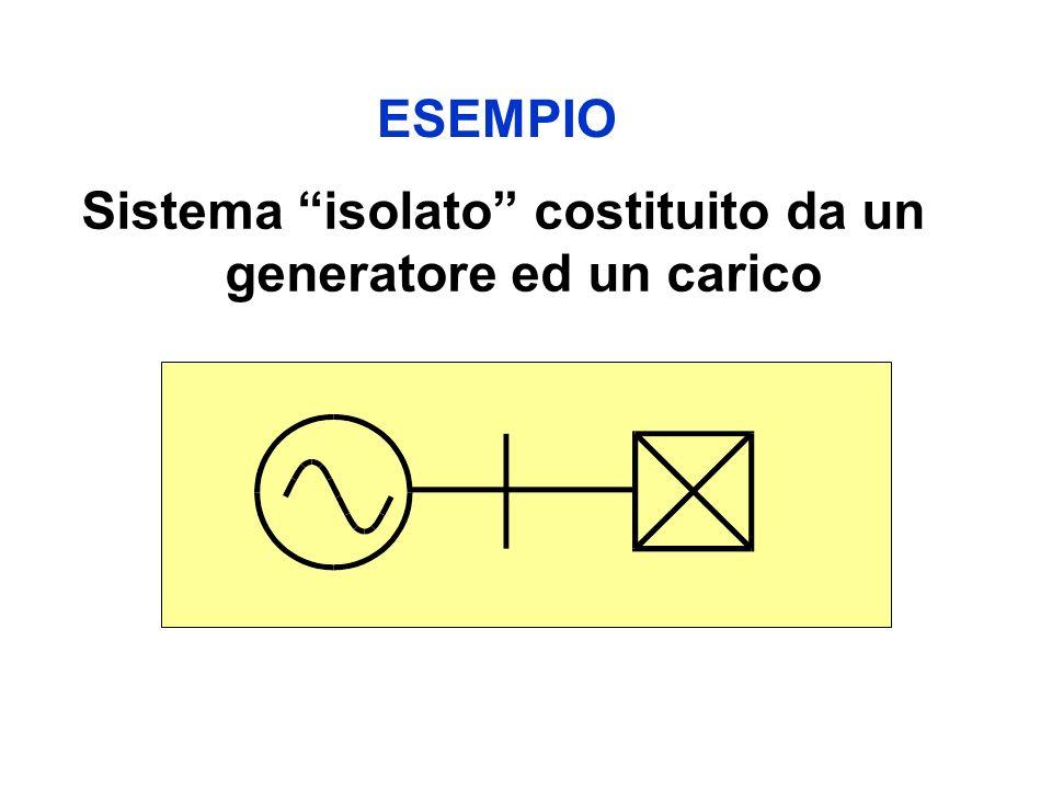 ESEMPIO Sistema isolato costituito da un generatore ed un carico
