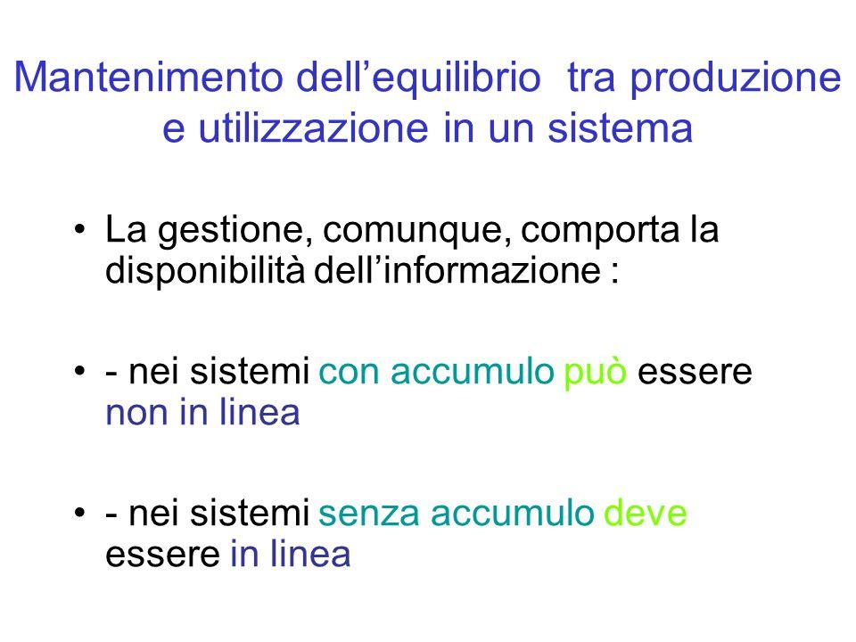 Mantenimento dellequilibrio tra produzione e utilizzazione in un sistema La gestione, comunque, comporta la disponibilità dellinformazione : - nei sistemi con accumulo può essere non in linea - nei sistemi senza accumulo deve essere in linea