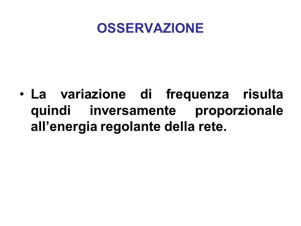 OSSERVAZIONE La variazione di frequenza risulta quindi inversamente proporzionale allenergia regolante della rete.