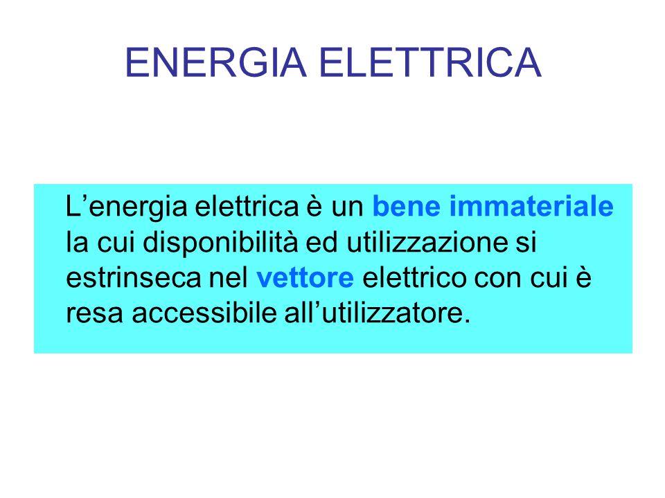 ENERGIA ELETTRICA Lenergia elettrica è un bene immateriale la cui disponibilità ed utilizzazione si estrinseca nel vettore elettrico con cui è resa accessibile allutilizzatore.