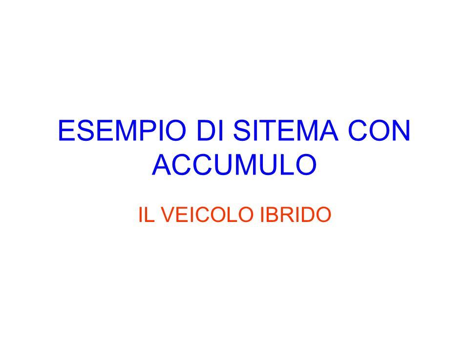 ESEMPIO DI SITEMA CON ACCUMULO IL VEICOLO IBRIDO