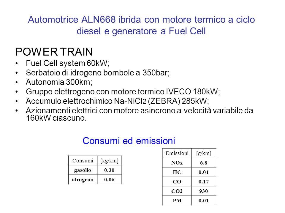 Automotrice ALN668 ibrida con motore termico a ciclo diesel e generatore a Fuel Cell POWER TRAIN Fuel Cell system 60kW; Serbatoio di idrogeno bombole a 350bar; Autonomia 300km; Gruppo elettrogeno con motore termico IVECO 180kW; Accumulo elettrochimico Na-NiCl 2 (ZEBRA) 285kW; Azionamenti elettrici con motore asincrono a velocità variabile da 160kW ciascuno.