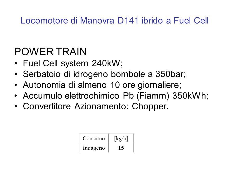 Locomotore di Manovra D141 ibrido a Fuel Cell POWER TRAIN Fuel Cell system 240kW; Serbatoio di idrogeno bombole a 350bar; Autonomia di almeno 10 ore giornaliere; Accumulo elettrochimico Pb (Fiamm) 350kWh; Convertitore Azionamento: Chopper.