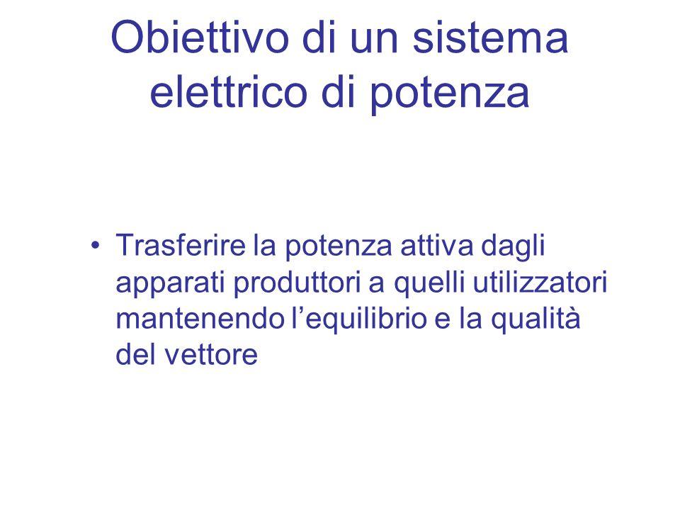 Obiettivo di un sistema elettrico di potenza Trasferire la potenza attiva dagli apparati produttori a quelli utilizzatori mantenendo lequilibrio e la qualità del vettore