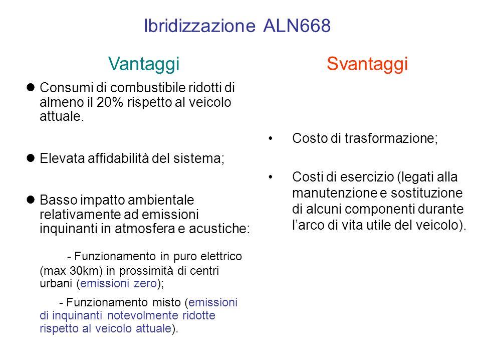 Ibridizzazione ALN668 l Consumi di combustibile ridotti di almeno il 20% rispetto al veicolo attuale.