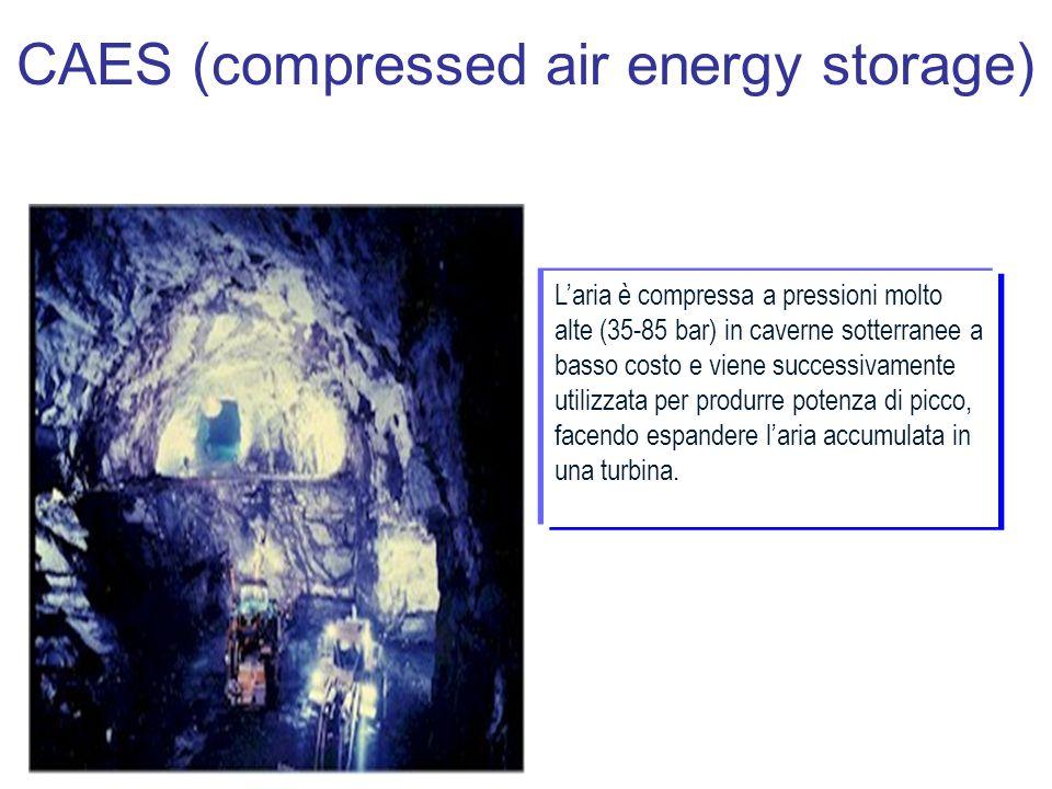 CAES (compressed air energy storage) Laria è compressa a pressioni molto alte (35-85 bar) in caverne sotterranee a basso costo e viene successivamente utilizzata per produrre potenza di picco, facendo espandere laria accumulata in una turbina.