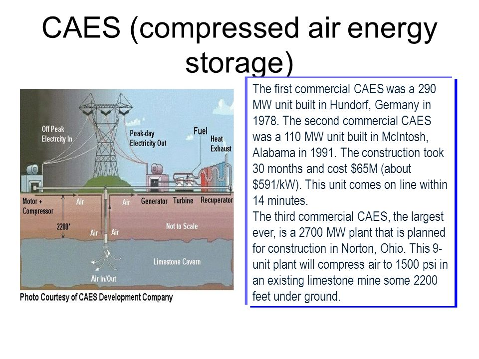 CAES (compressed air energy storage) The first commercial CAES was a 290 MW unit built in Hundorf, Germany in 1978.