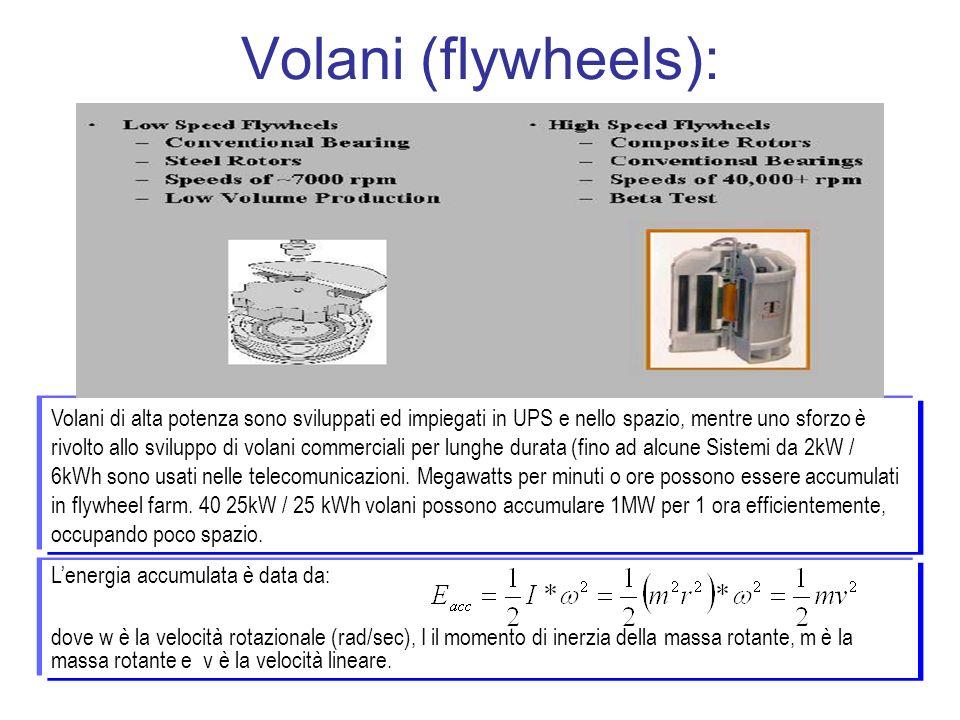 Lenergia accumulata è data da: dove w è la velocità rotazionale (rad/sec), I il momento di inerzia della massa rotante, m è la massa rotante e v è la velocità lineare.