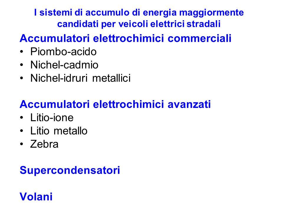 I sistemi di accumulo di energia maggiormente candidati per veicoli elettrici stradali Accumulatori elettrochimici commerciali Piombo-acido Nichel-cad