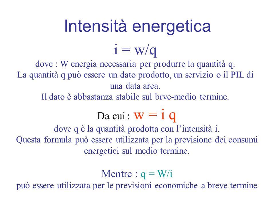 Intensità energetica i = w/q dove : W energia necessaria per produrre la quantità q. La quantità q può essere un dato prodotto, un servizio o il PIL d
