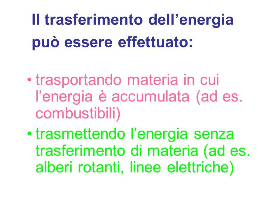 trasportando materia in cui lenergia è accumulata (ad es. combustibili) trasmettendo lenergia senza trasferimento di materia (ad es. alberi rotanti, l