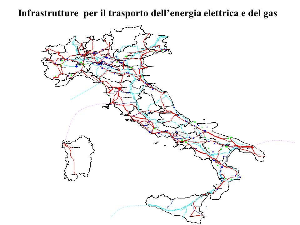 Infrastrutture per il trasporto dellenergia elettrica e del gas