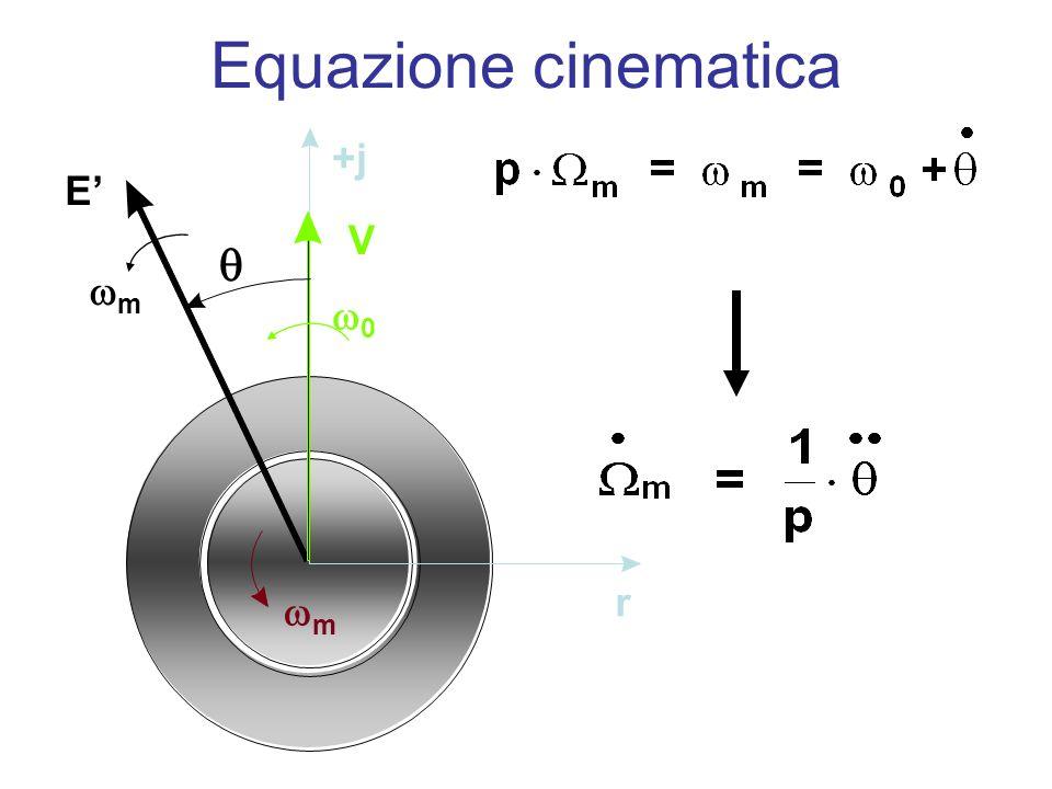 V E 0 m m r +j Equazione cinematica