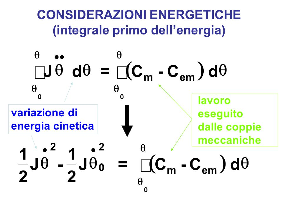 CONSIDERAZIONI ENERGETICHE (integrale primo dellenergia) J d =C-C d mem 0 0 1 2 1 2 2 J-J = C-C d 0 2 mem 0 lavoro eseguito dalle coppie meccaniche va
