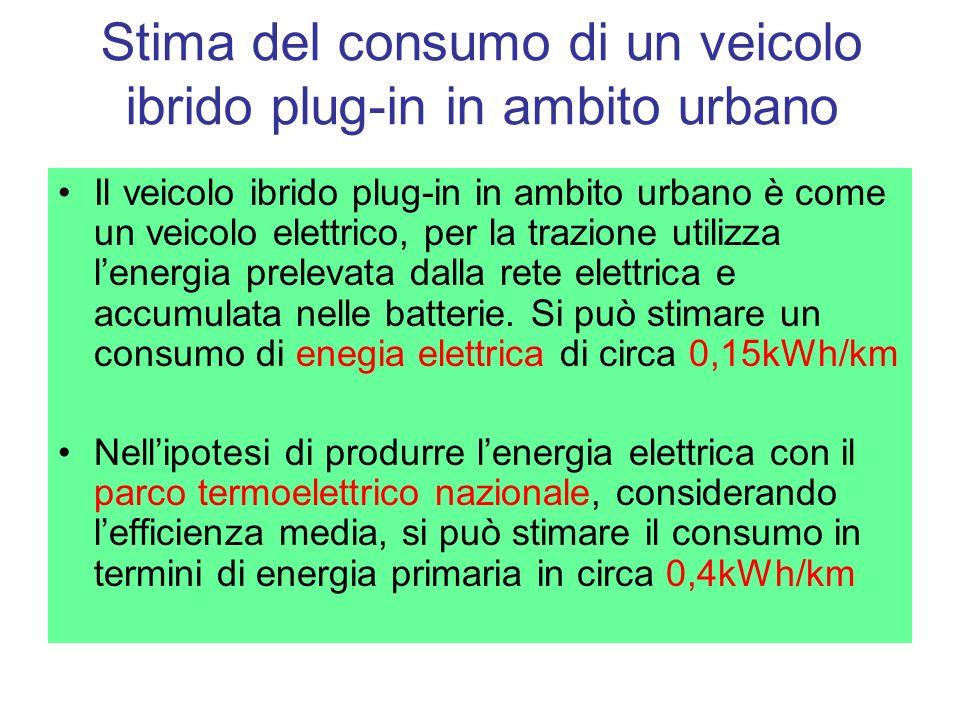 Stima del consumo di un veicolo ibrido plug-in in ambito urbano Il veicolo ibrido plug-in in ambito urbano è come un veicolo elettrico, per la trazion