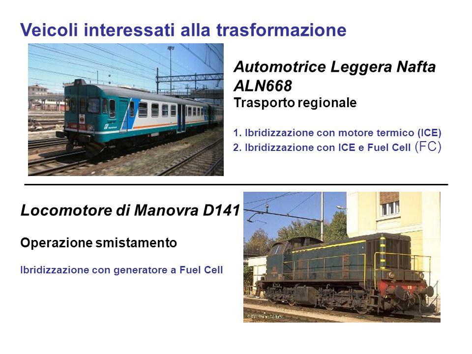Veicoli interessati alla trasformazione Automotrice Leggera Nafta ALN668 Trasporto regionale 1. Ibridizzazione con motore termico (ICE) 2. Ibridizzazi