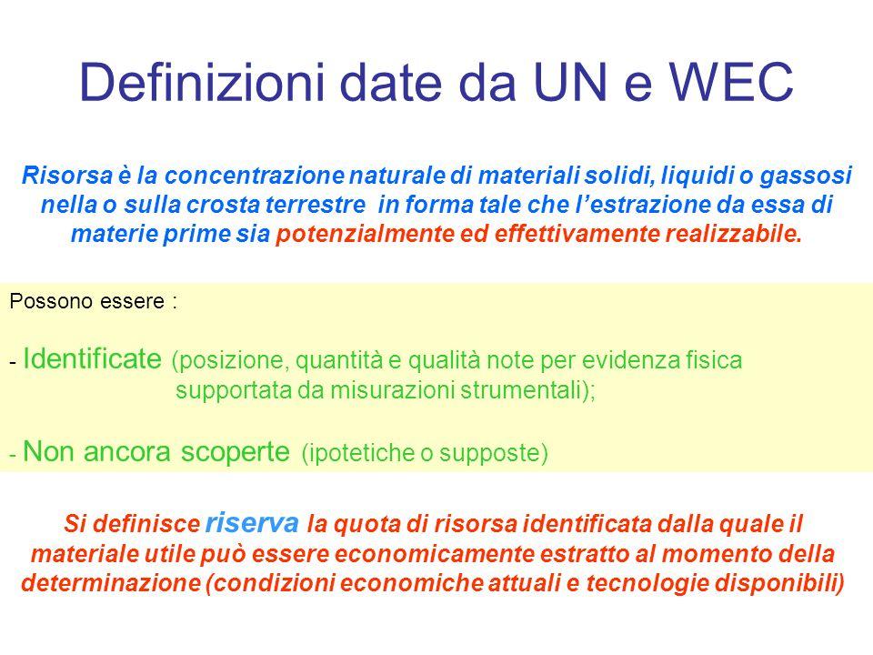 Definizioni date da UN e WEC Risorsa è la concentrazione naturale di materiali solidi, liquidi o gassosi nella o sulla crosta terrestre in forma tale