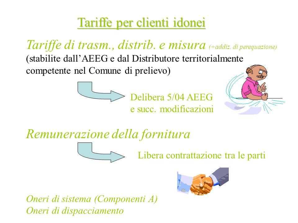 Tariffe per clienti idonei Tariffe di trasm., distrib. e misura (+addiz. di perequazione) (stabilite dallAEEG e dal Distributore territorialmente comp