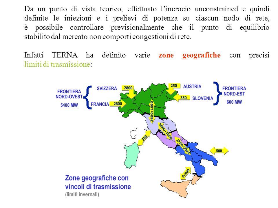 Da un punto di vista teorico, effettuato lincrocio unconstrained e quindi definite le iniezioni e i prelievi di potenza su ciascun nodo di rete, è pos