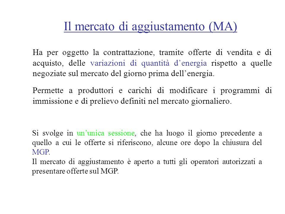 Il mercato di aggiustamento (MA) Ha per oggetto la contrattazione, tramite offerte di vendita e di acquisto, delle variazioni di quantità denergia rispetto a quelle negoziate sul mercato del giorno prima dellenergia.