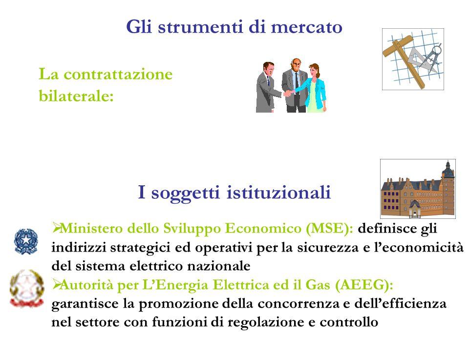 Gli strumenti di mercato La contrattazione bilaterale: I soggetti istituzionali Ministero dello Sviluppo Economico (MSE): definisce gli indirizzi stra